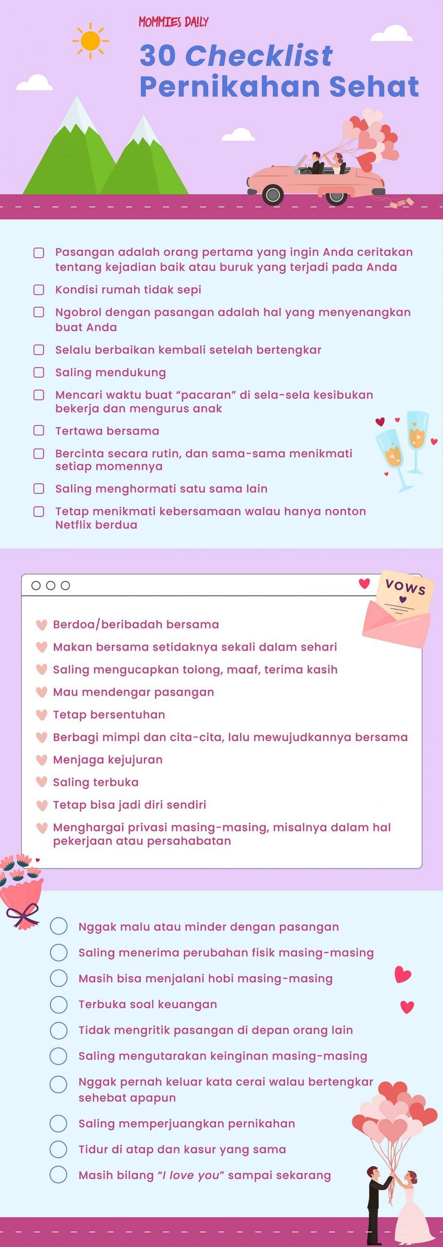 Checklist Perikahan Sehat